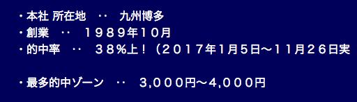 umaneta0153