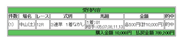 umaneta1047
