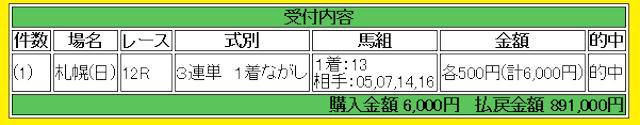 umaneta1064