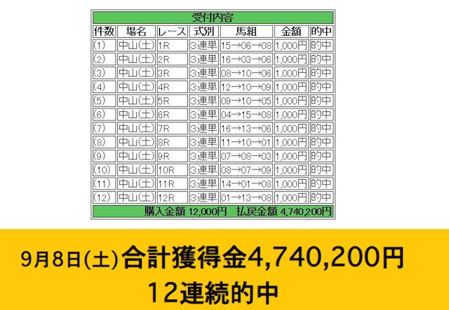 umaneta1150
