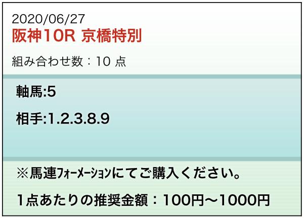勝馬の栞の6月27日の無料予想