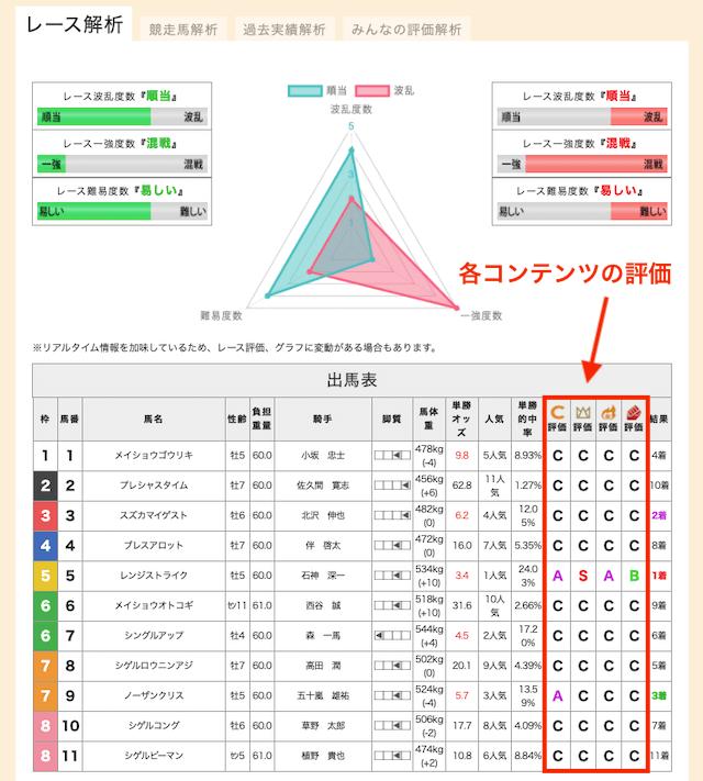 競馬解析3