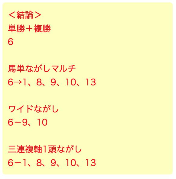 競馬スピリッツの無料予想の江戸川乱舞2
