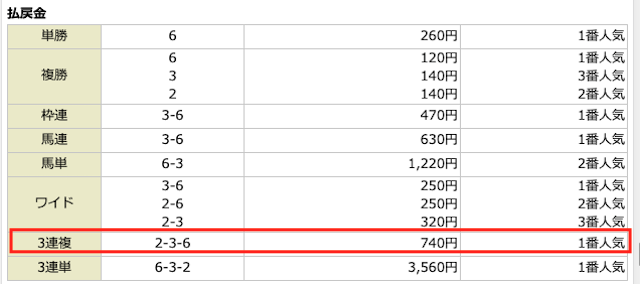 エクストラ2020年06月27日無料情報結果