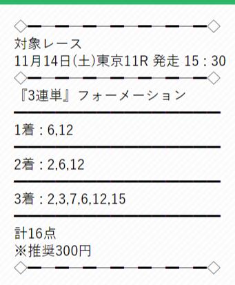 ウマくる2020年11月14日スペシャルアワード