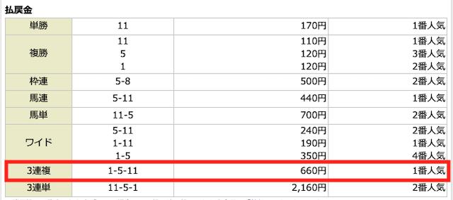 オアシス2019年2月2日の無料情報の結果