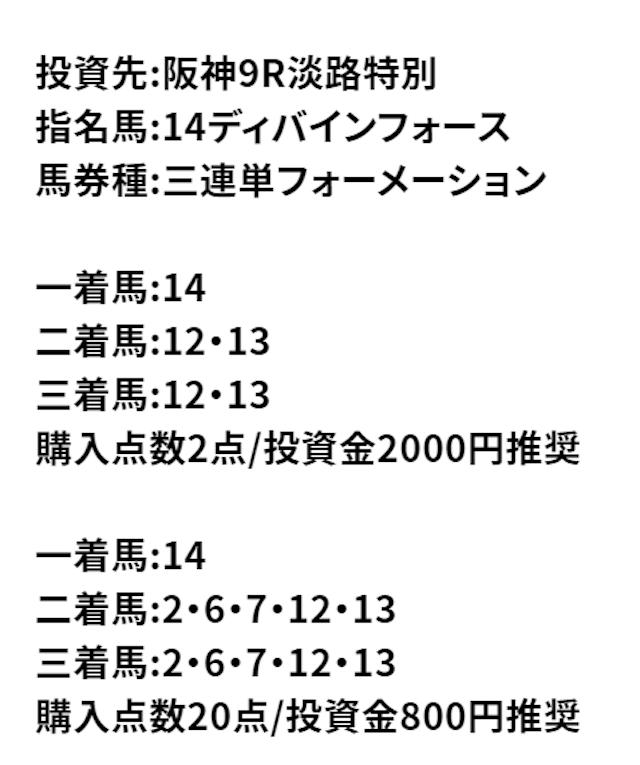競馬情報ばかうけの有料予想「鶴の玉手箱」の2021年3月20日の1レース目の買い目。
