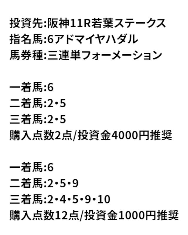 競馬情報ばかうけの有料予想「鶴の玉手箱」の2021年3月20日の2レース目の買い目。