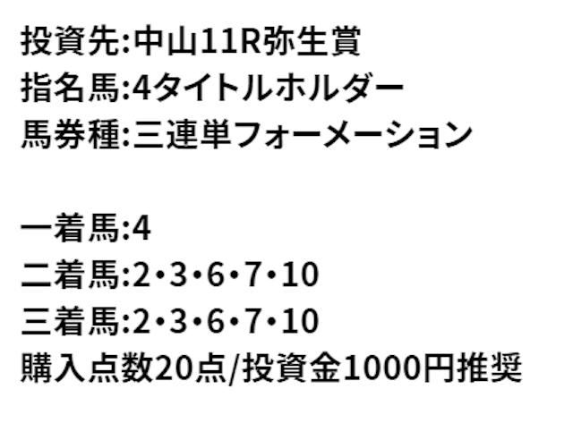 競馬情報の2021年3月7日の無料予想買い目