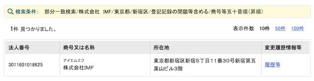 INDEX21(インデックス21)の特商法にもとづく表記に書かれていた会社名の検索結果。国の認証は降りている実在の会社だった。