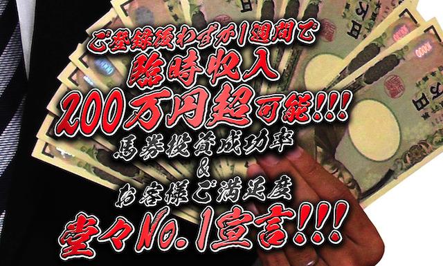 万馬券総合研究所 登録後200万円獲得実績